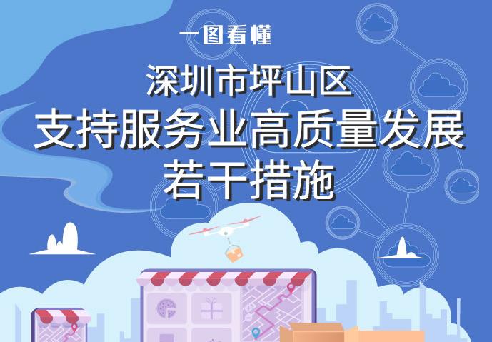 一图读懂   《深圳市坪山区服务业高质量发展资金支持措施》